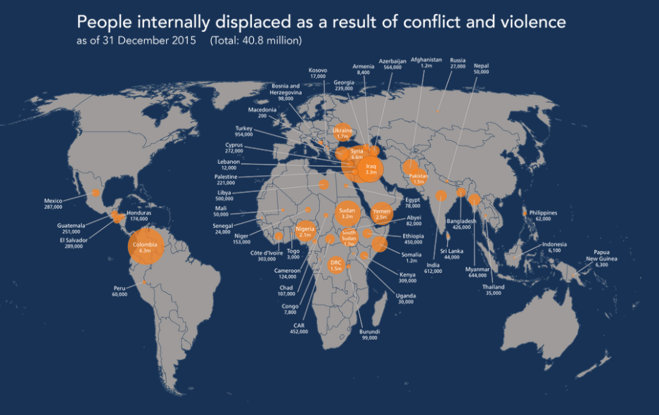People internally displaced as a result of conflict and violence
