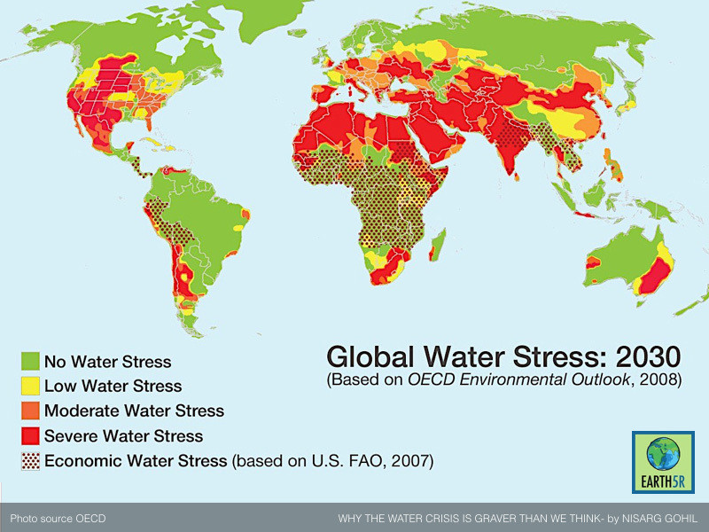 how to solve the problem of water scarcity