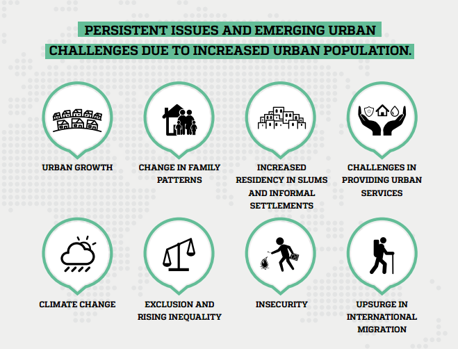 Challenges for megacities