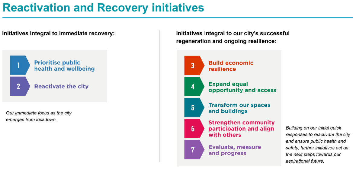 Further breakdown of the city's plans.