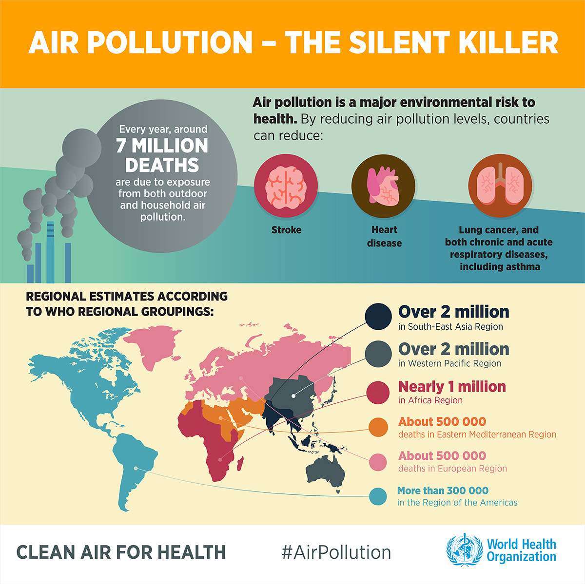 These Are The Worlds Most Polluted Cities World Economic Forum