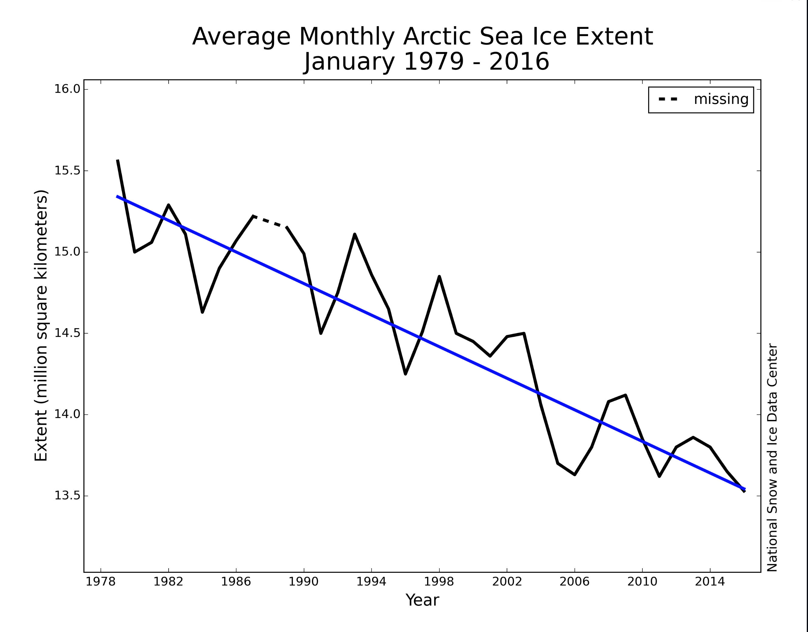 As the Arctic ice sheet continues to shrink, what will it expose?