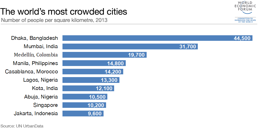 cities with high asian population