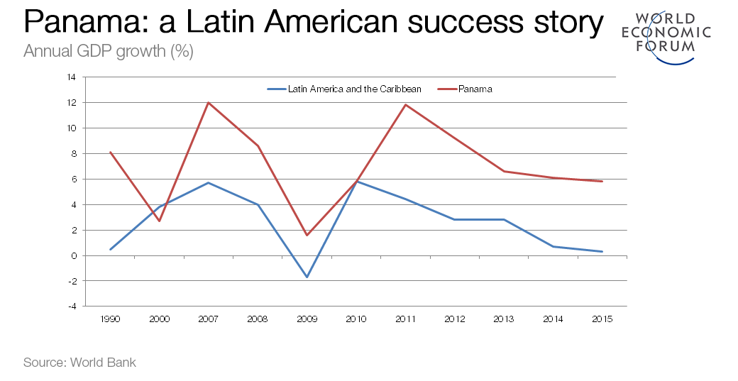an analysis of the growing united states economy The fast-paced growth of the latino electorate and the slow or negative growth among non-hispanic whites will change the voter makeup in the united states by 2016.