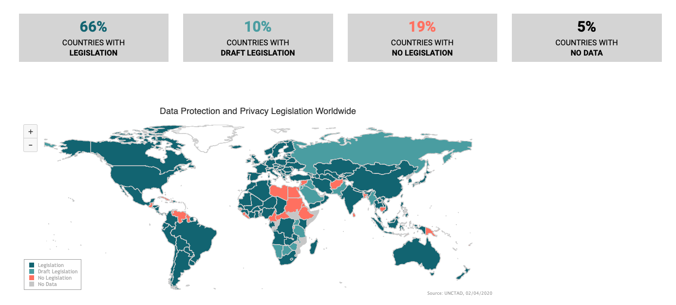 Data Protection and Privacy Legislation Worldwide.