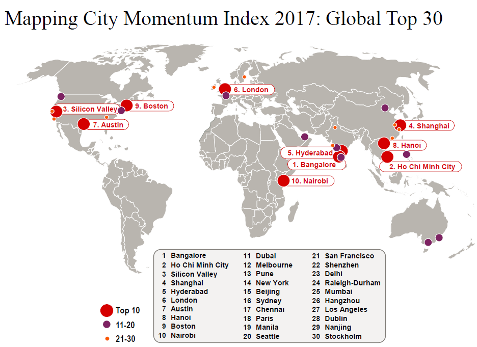 The Property Gazette These Are The Most Dynamic Cities In