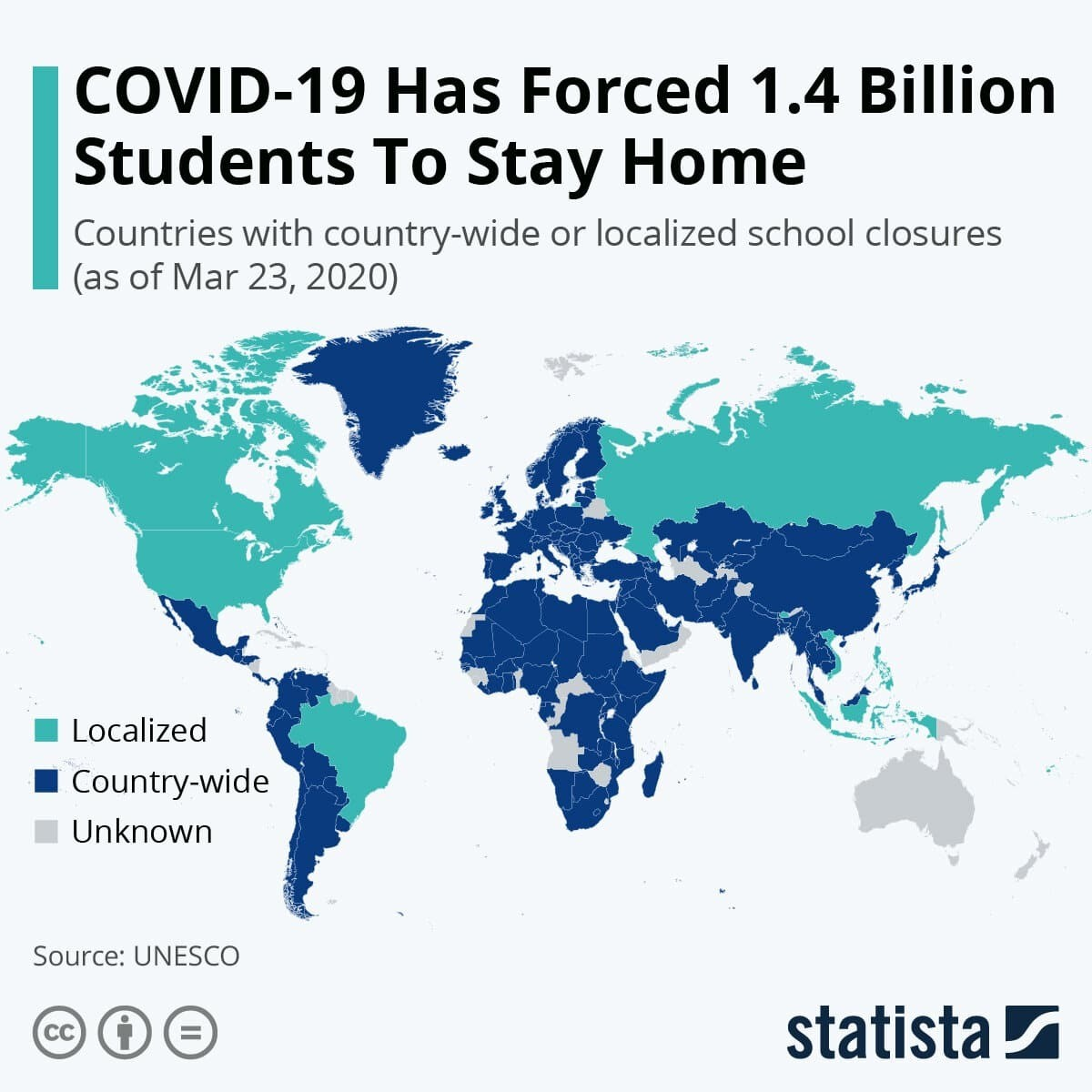 By March 2020, 1.4 billion students had already had their education disrupted