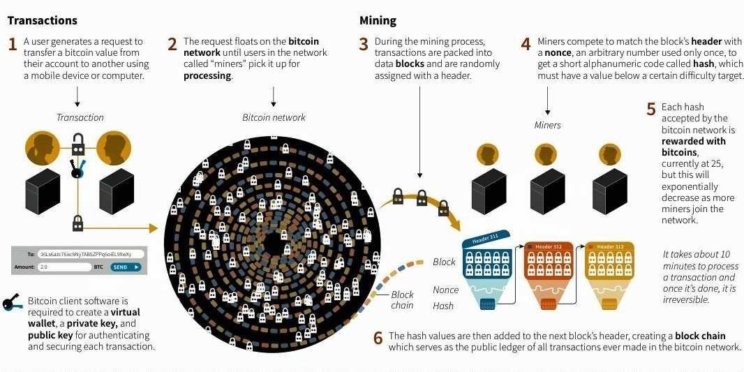What is bitcoin world economic forum image reuters ccuart Choice Image
