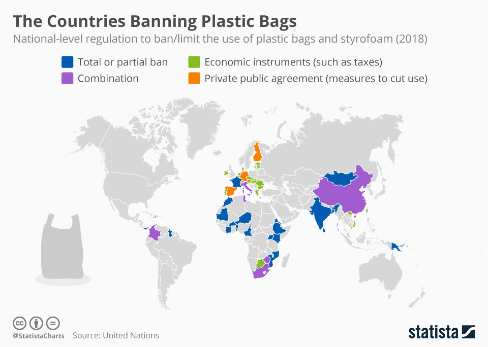 Countries banning plastic bags around the world in 2018