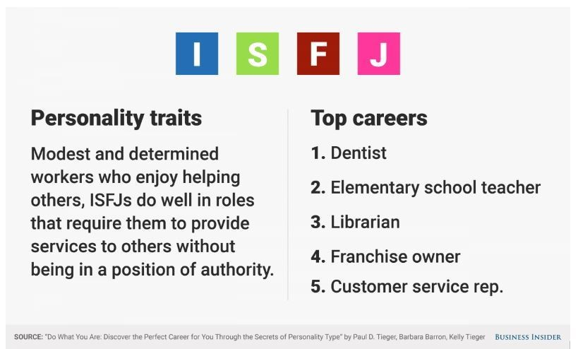 Personality type what a is a High Strung
