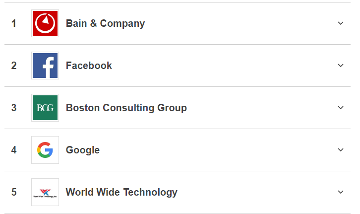The Best Companies To Work For In 2017 World Economic Forum