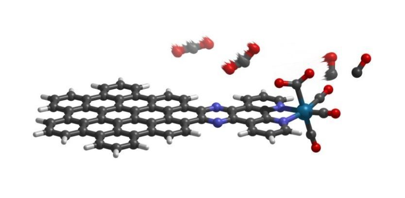 The new molecule employs a nanographene complex (on left) to absorb light and drive the conversion of carbon dioxide (upper center) to carbon monoxide (on right)