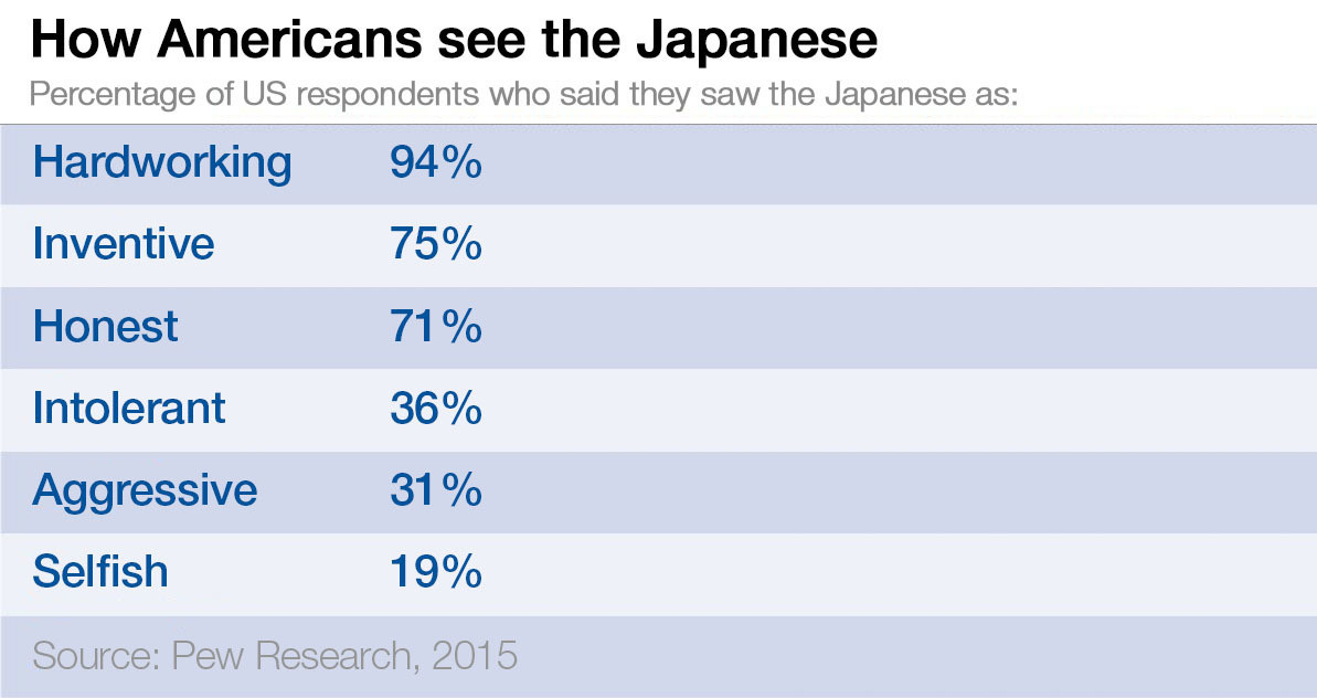 Think you know Japan? These 5 charts will make you think again
