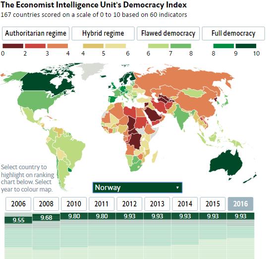 Which are the worlds strongest democracies  World Economic Forum