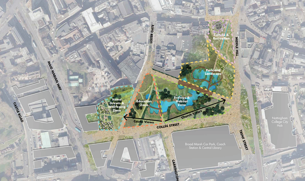 diagram showing a new vision for the empty Broadmarsh shopping center in the city of Nottingham: an urban oasis of wetlands, woodlands, and wildflowers.
