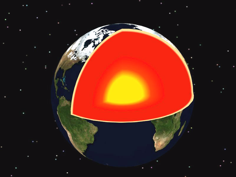 The Earth's core is mostly molten iron