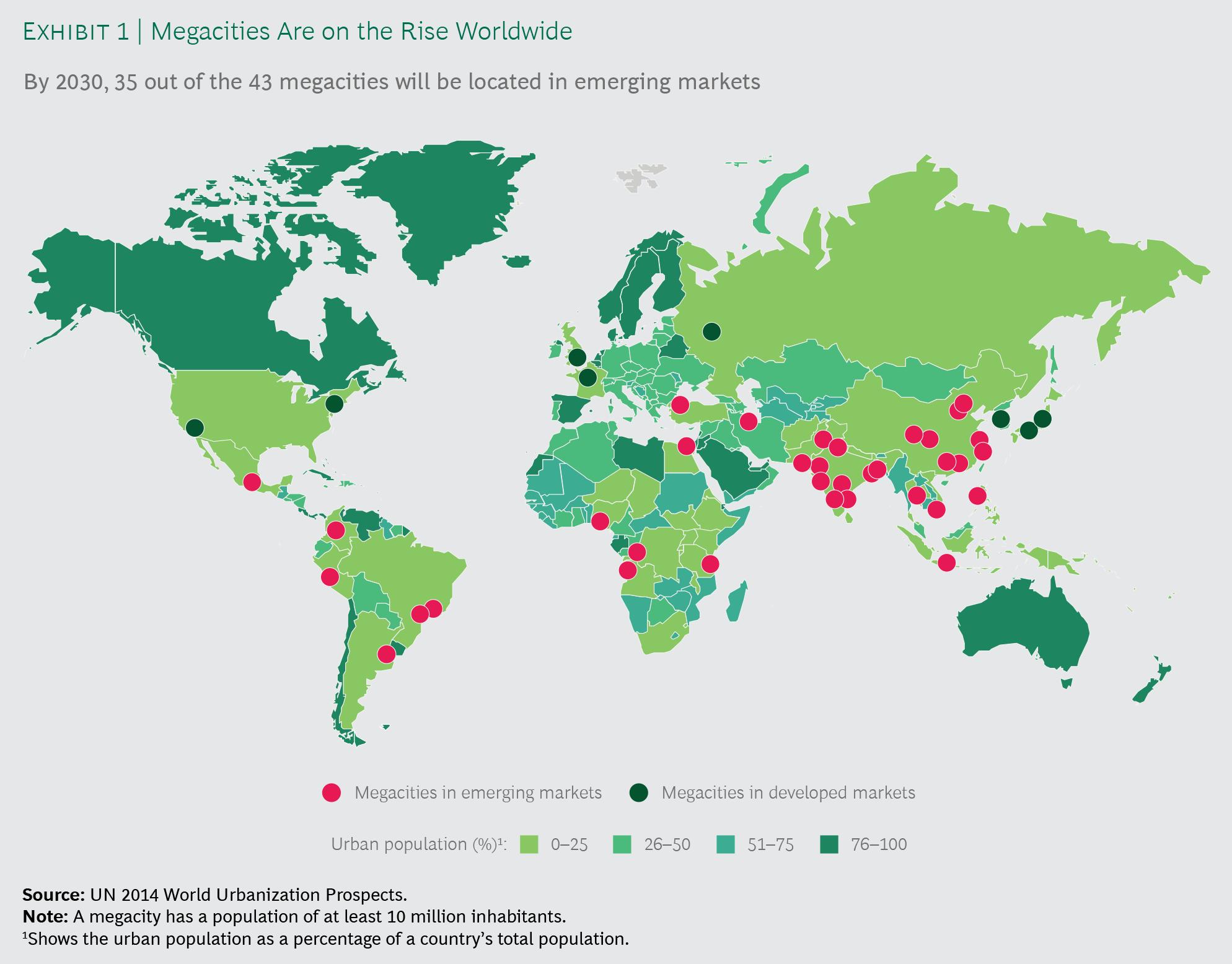El auge de las megaciudades