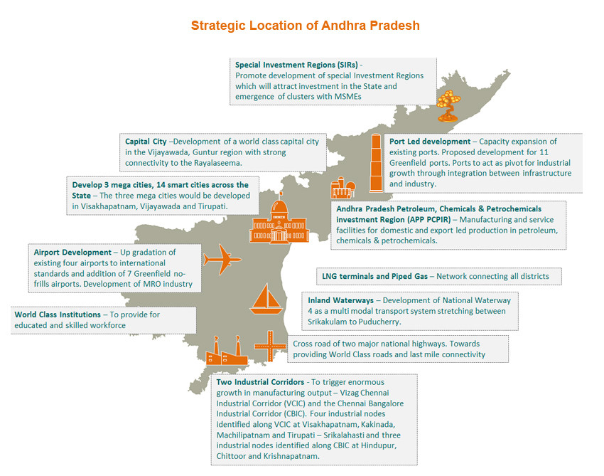 An overview of Andhra Pradesh's infrastructure.