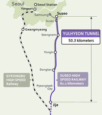 Yulhyeon Tunnel
