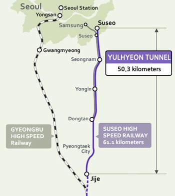 Yulhyeon Tunnel
