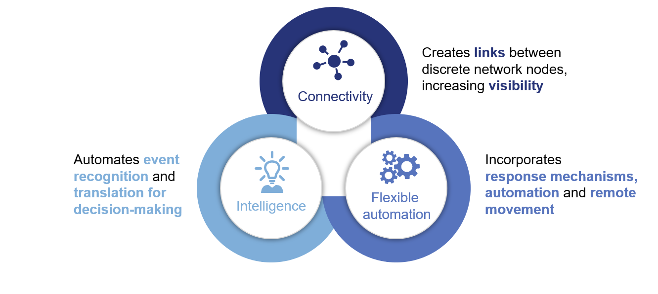 [Fourth Industrial Revolution Beacons of Technology and Innovation in Manufacturing report]