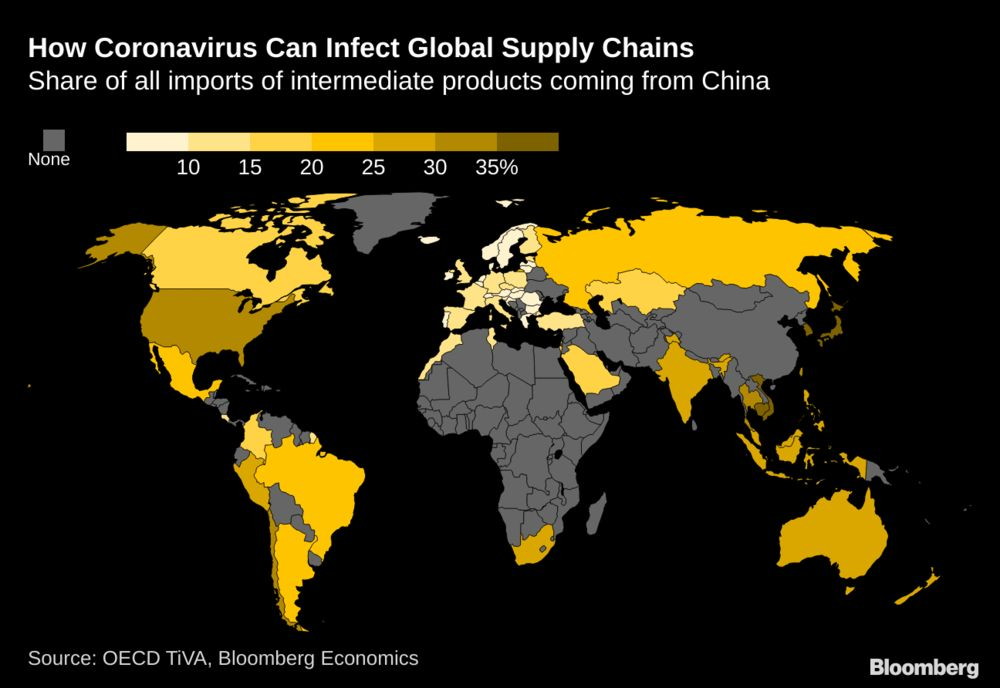 How coronavirus can infect global supply chains.