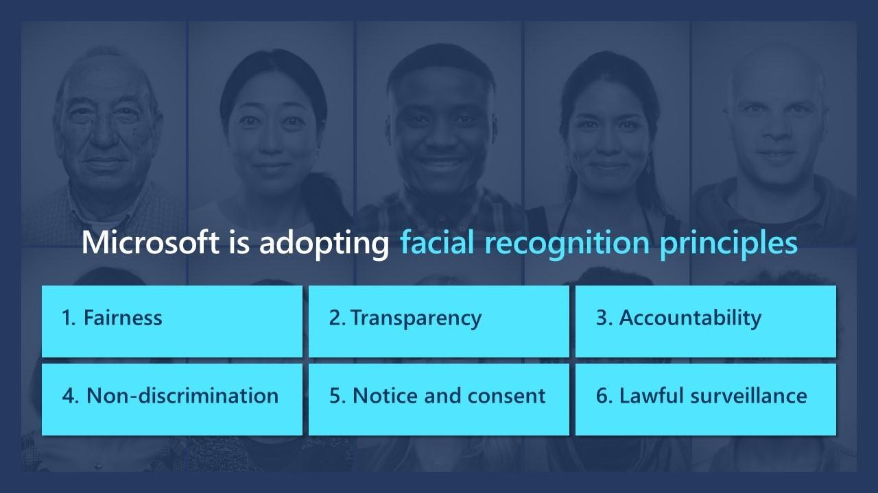 facial recognition companies
