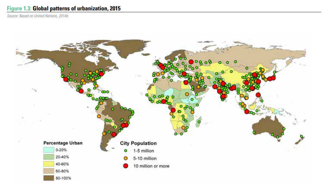 Global patterns of urbanization 2015