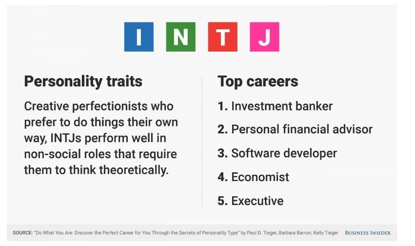 The best jobs for your personality type | World Economic Forum