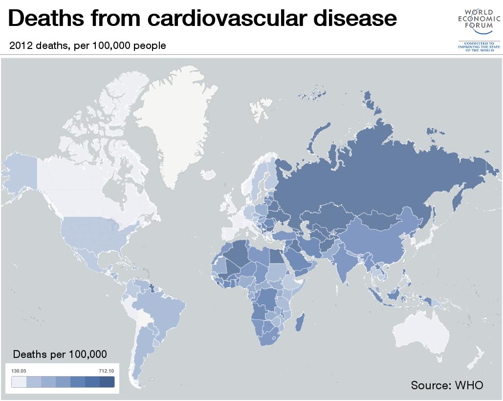 Deaths from cardiovascular disease
