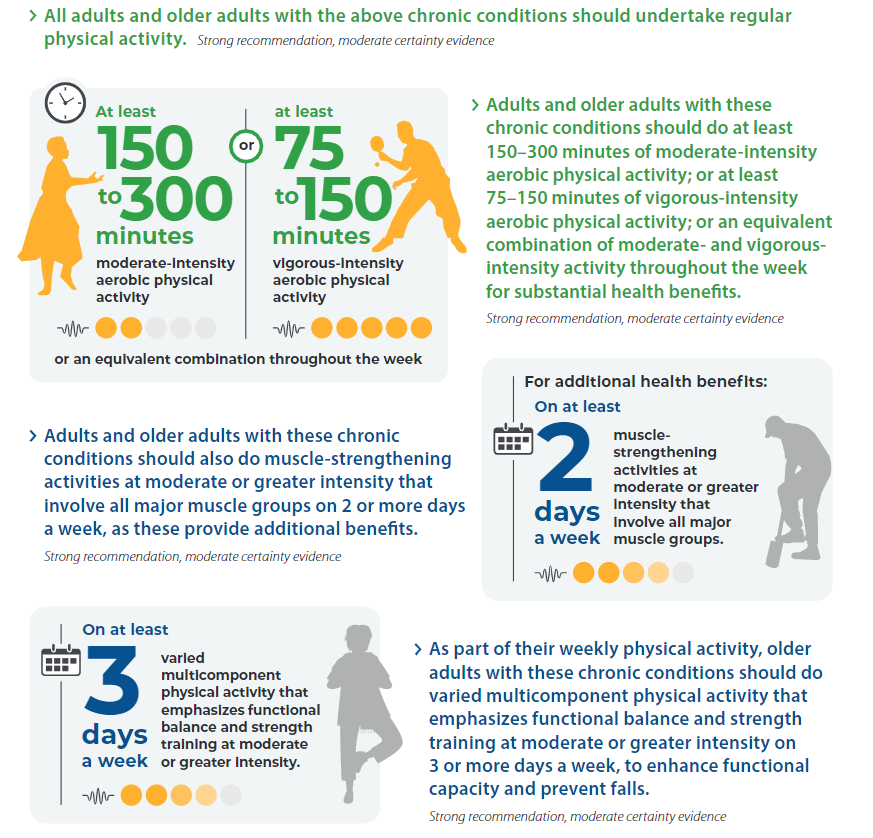 its important for older adults to take up regular exercise
