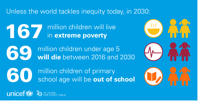 The State of the World's Children 2016: A fair chance for every child