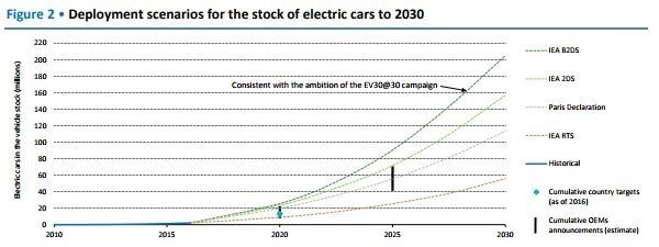Electric vs. Fuel Cell Vehicles: 'Green' Auto Tech Explained