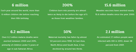 Information from the UN's Sustainable Development Goal 3.