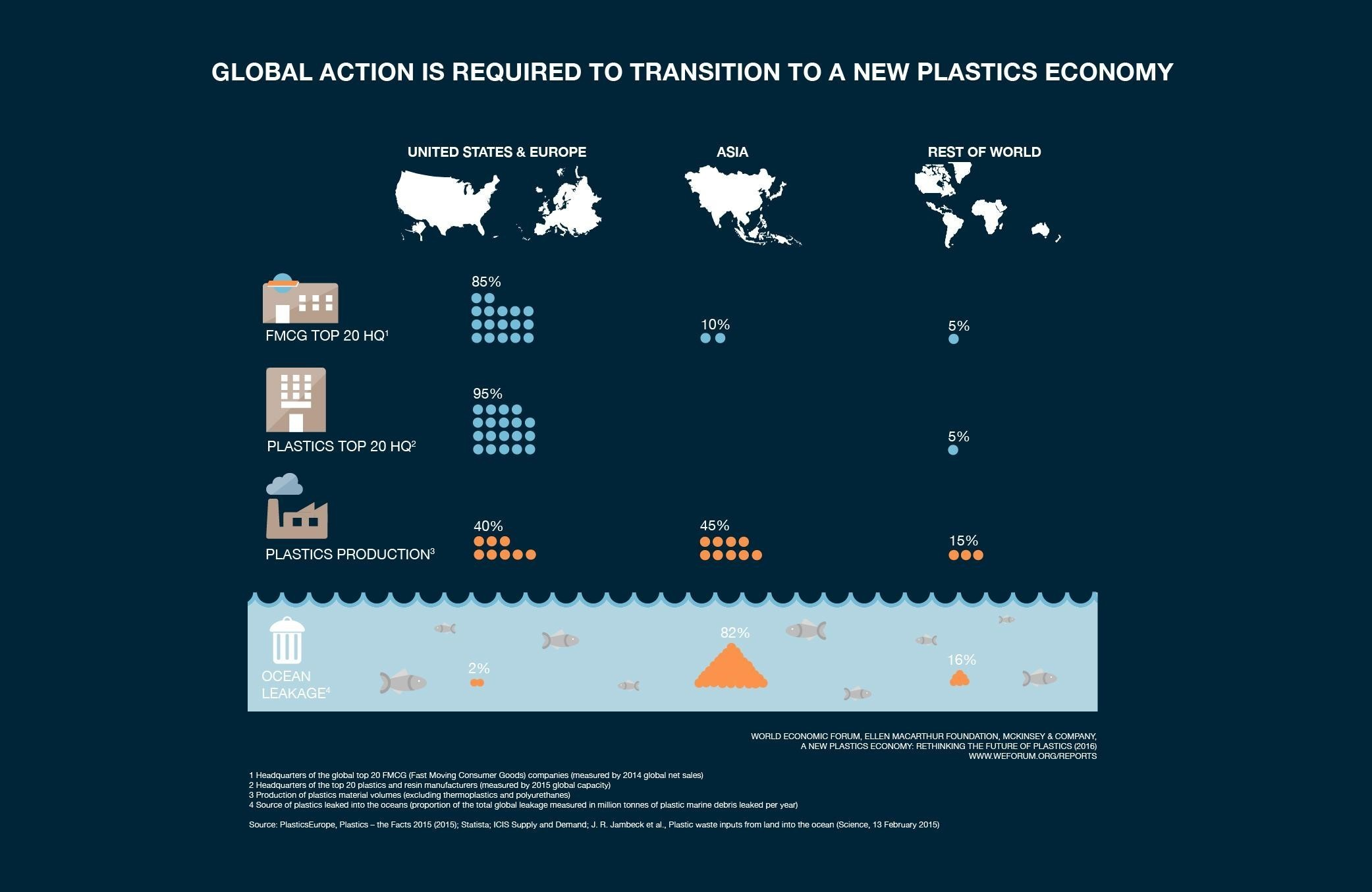 What are the drawbacks of today's plastics economy? | World