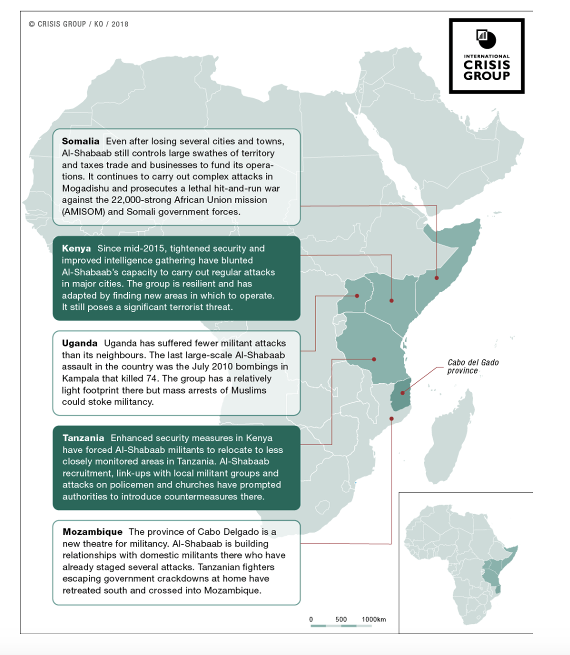 How to tackle the terrorist threat in East Africa   World