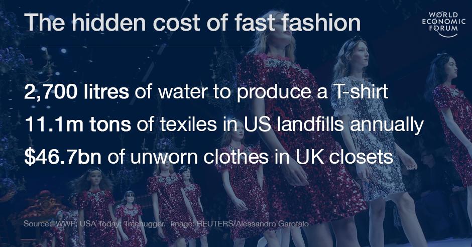 The Sustainable Fashion Revolution Is Well Underway These 5 Trends Prove It World Economic Forum