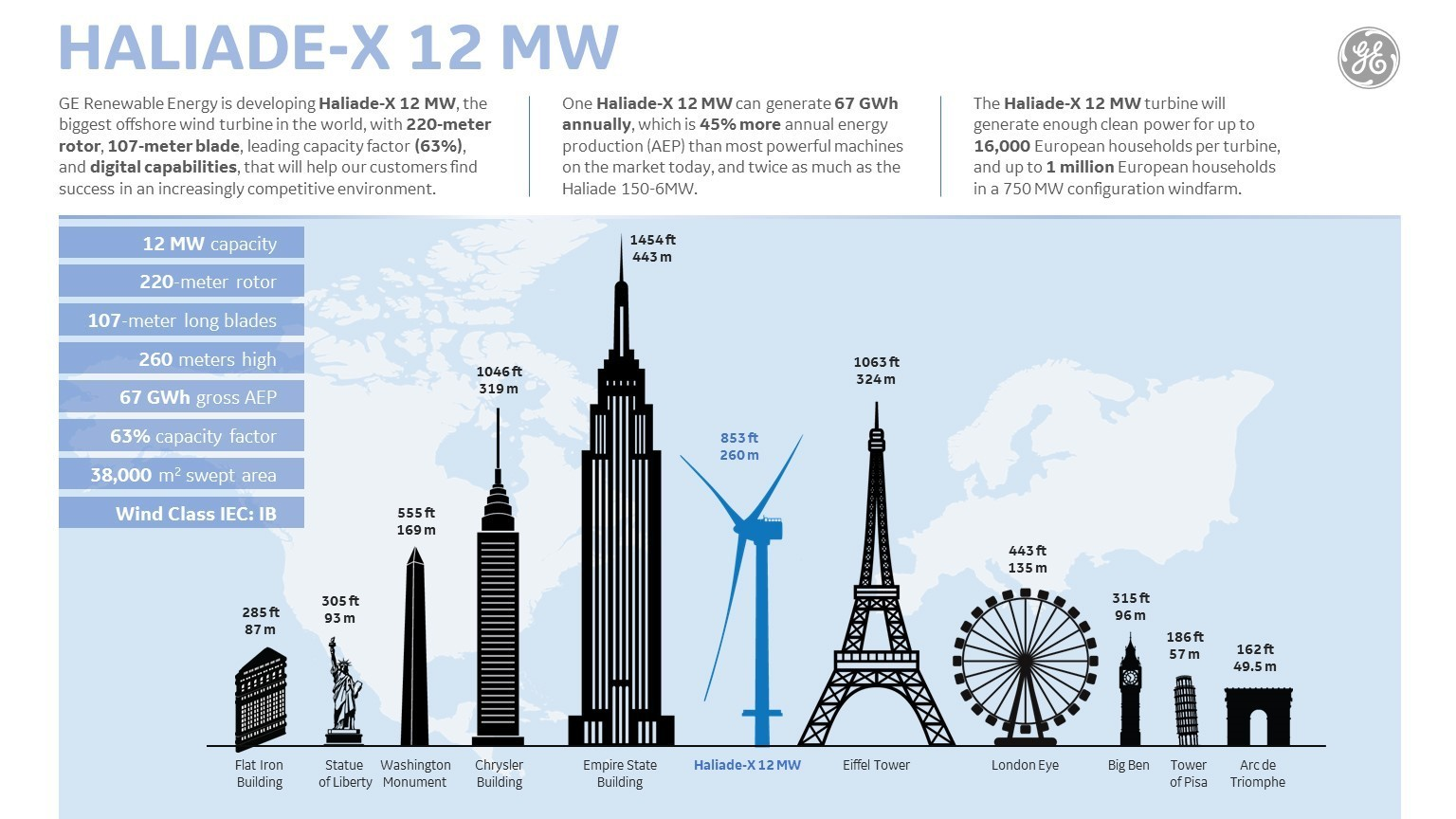 This giant offshore turbine could be the future of wind energy | World  Economic Forum