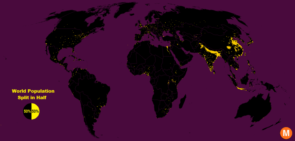 The world's population split in half
