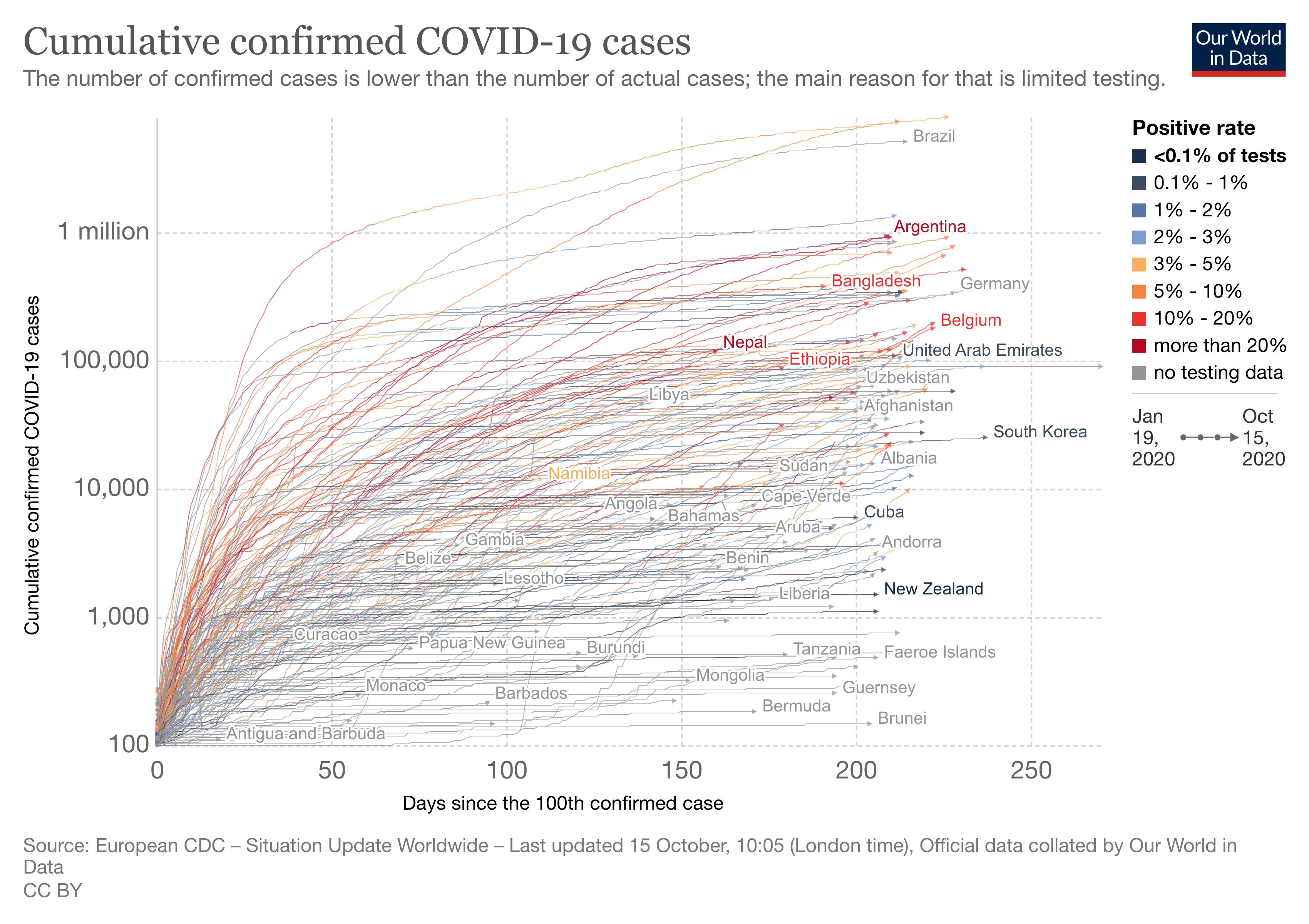 coronavirus COVID-19 United States countries
