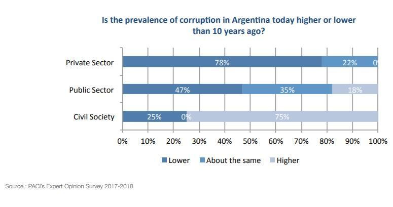 examples of power leading to corruption