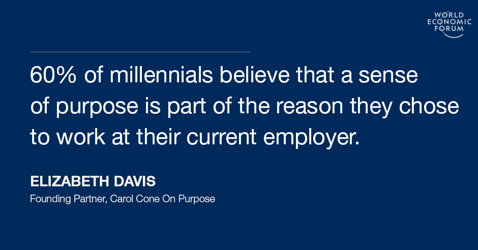 """Is """"Purpose"""" just another buzzword for our workplace ..."""