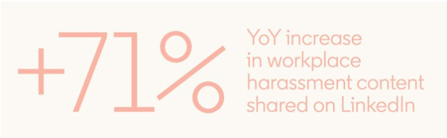 People are less afraid to share their stories of harassment.