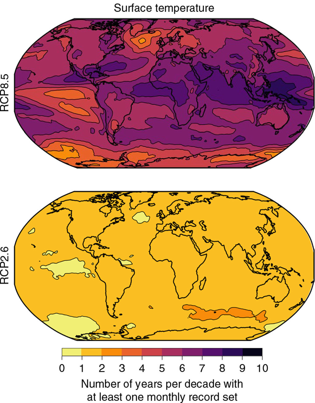 Maps indicating the number of years per decade where new temperature records are set in at least one month in the future period of 2070-99 under a high emissions scenario (top) and a scenario where warming is limited to below 2C (bottom).