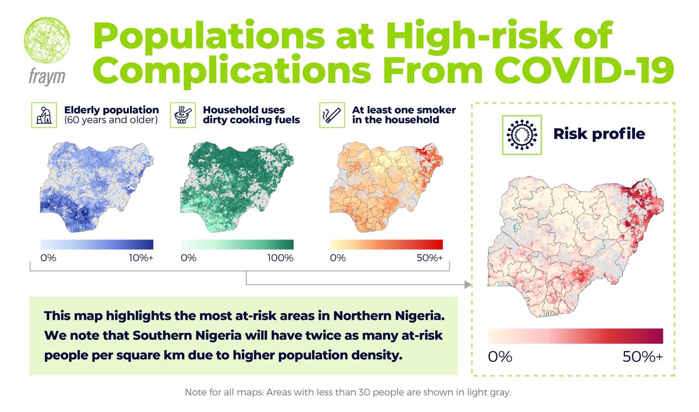 Poblaciones con alto riesgo de complicaciones por COVID-19.