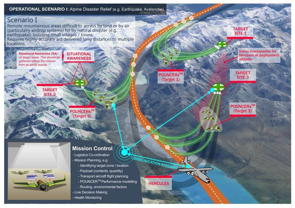 Alpine disaster relief