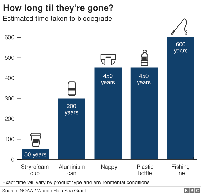 Are you breathing plastic air at home? Here's how