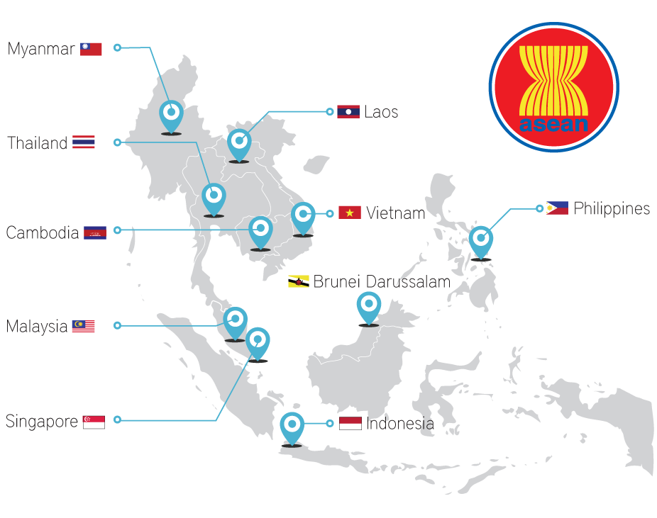 The ASEAN AFTA