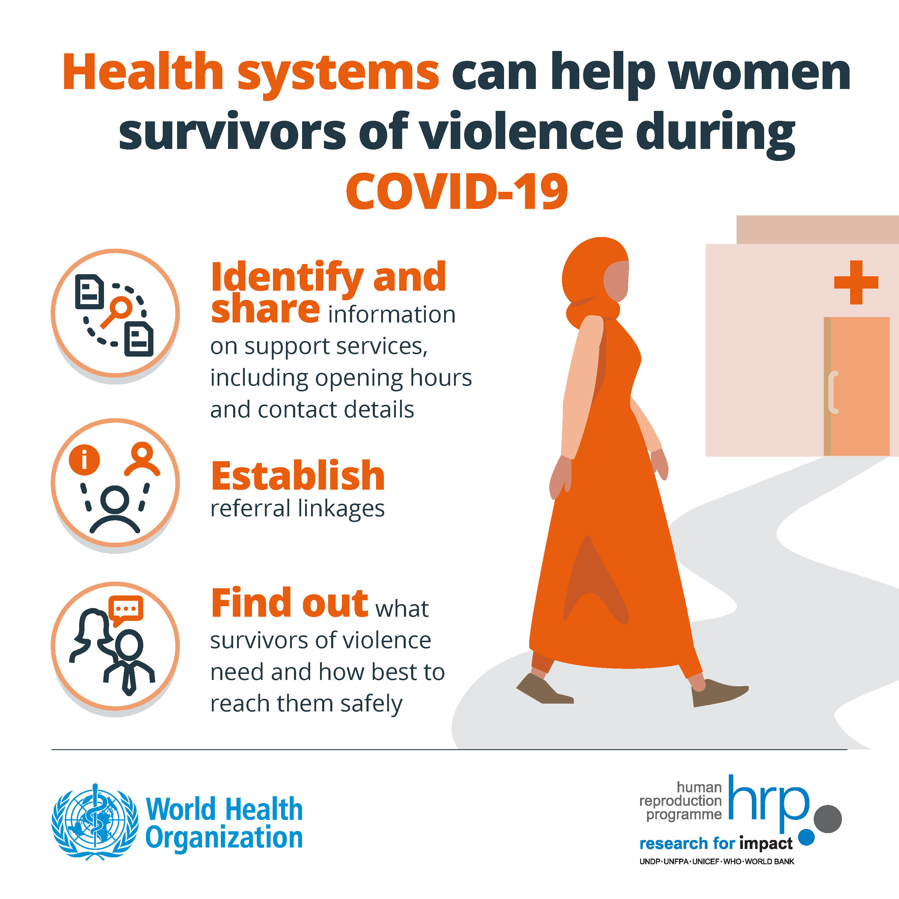 COVID-19 has increased rates of gender-based violence