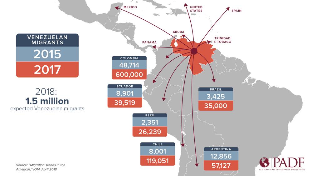 How the diaspora is helping Venezuela's migration crisis